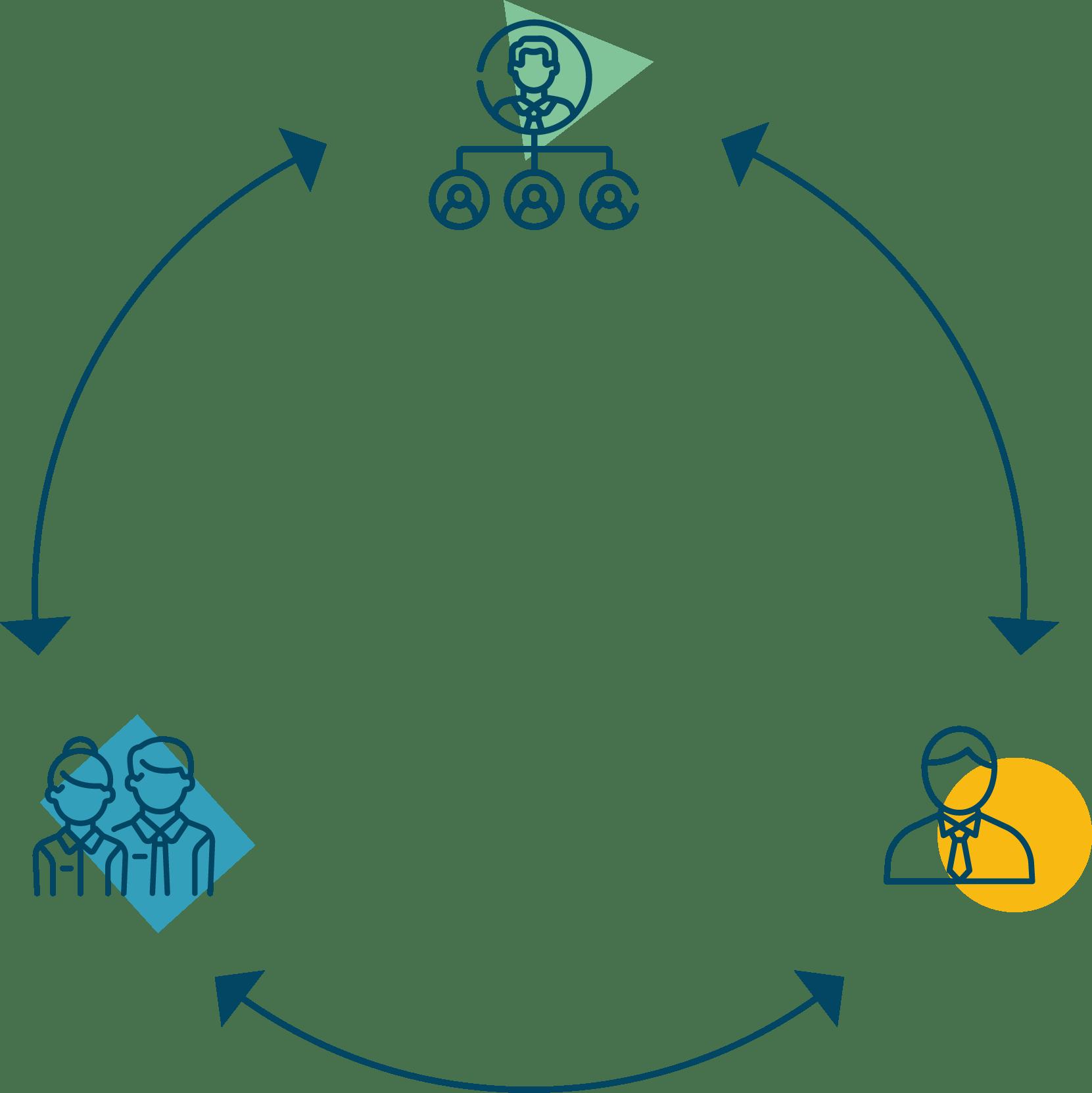 cycle TEAMSMART